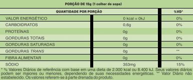 tabela alcaparras balde_2