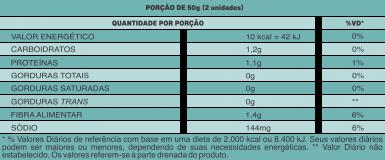tabela aspargo vidro e lata_2