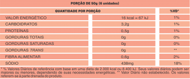tabela pepino vidro_2