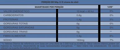 tabela cogumelo vidro_2